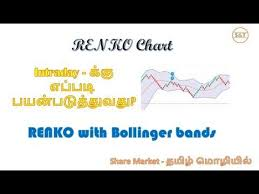 Share Market Chart Analysis In Tamil Renko With Bollinger Bands In Tamil Intraday Strategy In