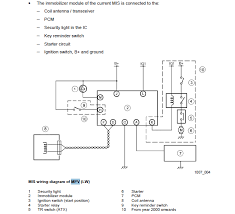 obd ii what does it take to program a used ecu? motor vehicle Immobilizer Wiring Diagram late model changes to immobilizer circuit by mazda · full circuit diagram omega immobilizer wiring diagram