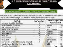 Sanitation Worker Job Description Pakistan Army Ad Seeks Non Muslims For Jobs As Sanitation