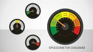 Excel Fuel Gauge Chart Editable Speedometer Gauge Powerpoint Shapes Powerpoint