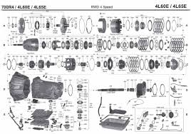4l60e Troubleshooting Chart Gm 4l60e Transmission Diagram 4l60e Troubleshooting Chart
