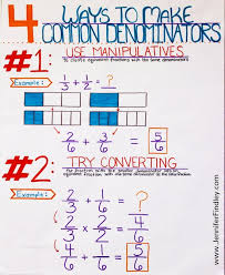 4 Ways To Teach Students To Make Common Denominators