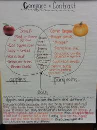 Pumpkin Venn Diagram Learning Center I Can Make A Worksheet Similar To This Venn