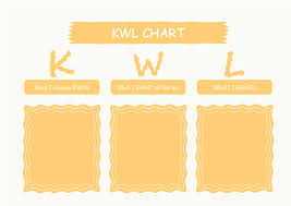 Kwl Chart Free Orange Kwl Chart Graphic Organizer Templates