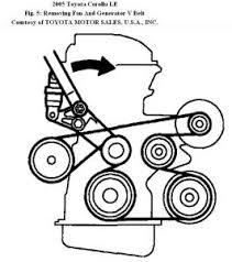 Diy 2003 2008 Corolla Matrix Pontiac Vibe Drive Belt