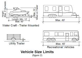 rv size rv storage and screening development services