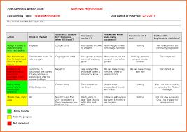 work plan examples 021 marketing plan action sample digital example hotel sales