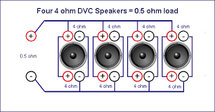 kicker wiring diagram 2 ohm images wiring 4 ohm dual voice coil ohm sub woofer diagram 4 ohm wiring 2