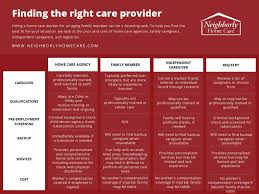 Caregiver Chart Caregiver Chart 1 Pdf 1024x768 Neighborly Home Care