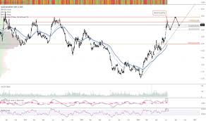 Slw Stock Quote Amazing SLW Stock Price And Chart TradingView