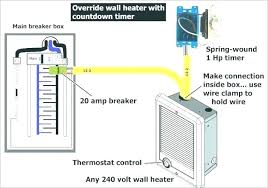 cozy gas heater parts pilot light wall manual art gravity furnace full size of cozy gas wall heater manual troubleshooting wiring diagram model fireplace astonishing parts volt