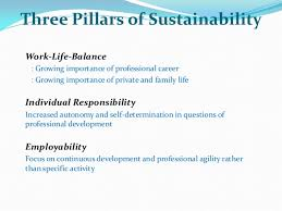 paradox theory as a lens of theorizing for sustainable hrm sustainable hrm 4 three pillars of sustainability work life balance