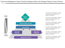 Fixed Assets Cycle Flow Chart 66466090 Style Hierarchy Flowchart 6 Piece Powerpoint