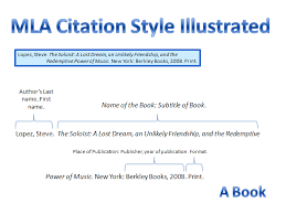 cited sources mla collection of solutions apa style citation for website examples mla