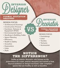 Interior Designer Vs Decorator