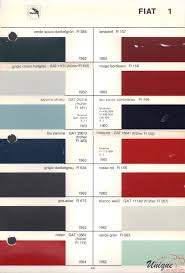 Fiat Paint Chart Color Reference