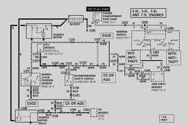 f150 starter wiring diagram data for alluring ford releaseganji net 1995 ford f150 starter solenoid wiring diagram f150 starter wiring diagram data for alluring ford