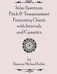 Download Solar Spectrum Pitch Temperament Frequency Charts