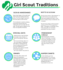Girl Scout Traditions By Tiffany Bryant Jackson Infographic