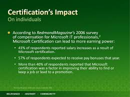 Certified Equity Professional Designation The Certification Advantage Ppt Download