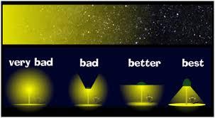 proper lighting. Dark Sky Lighting - Call Frontier For All Your Needs In Bradenton, Clearwater Proper G