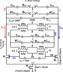 proposed transformer based class ${\\hbox{f}}_{2}$ oscillator working of transformer at Transformer Schematic