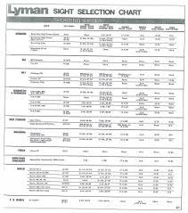 Lyman Front Sight Chart Untitled