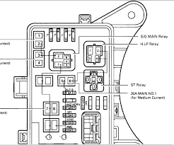 toyota rav fuse box wiring diagrams