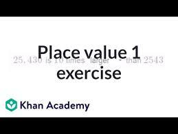 Eureka Place Value Chart Understanding Place Value Video Khan Academy
