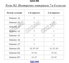 ГДЗ контрольные работы по физике класс Бобошина Повторение материала 7 и 8 классов Предмет Физика