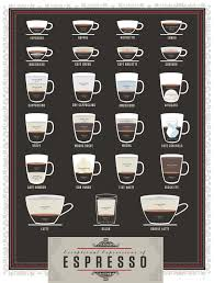 Exceptional Expressions Of Espresso In 2019 Coffee Chart