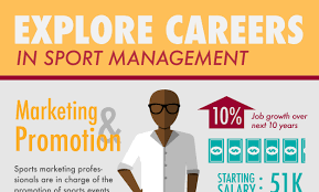 Sports Management Careers Smgt Academics School Of Kinesiology University Of