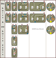 house electrical wiring diagrams connections in light and switch boxes