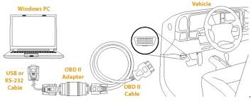 acura integra obd location wiring all about wiring diagram 1996 acura integra ls fuse box diagram at 1996 Acura Integra Fuse Box Diagram