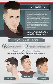 280 Taper Fade Haircut Ideas For You To Try In 2016