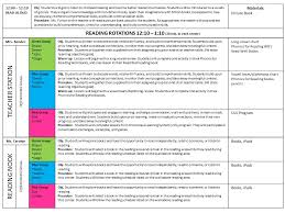 Special Education Weekly Lesson Plan Template The Bender Bunch
