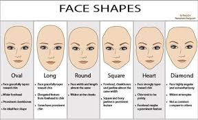 Glasses And Face Shape Chart How Should Sunglasses Really Fit Street Stylers