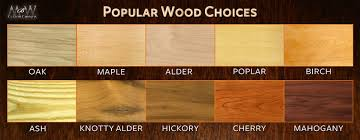 kitchen cabinet wood choices rapflava