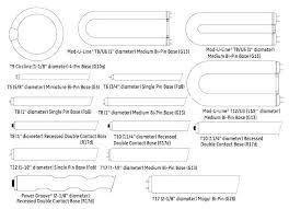 Car Bulb Types Chart Light Bulb Styles Desserttruck