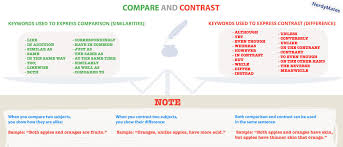 how to write a compare and contrast essay unbiased guide for  don t pay too much attention to the difference between the facts but the topic you