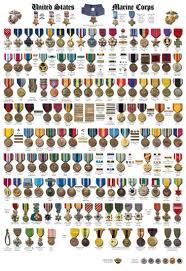usmc plete medals chart displays u s militaria forum