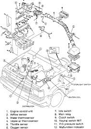 as well 1991 Mazda B2600i Wiring Diagram General Schematic   B2600i also 2002 Mazda B4000 Radio  Wiring  All About Wiring Diagram additionally  besides  together with Mazda B3000 Parts   PartsGeek besides Fuse box diagram 1994 mazda b2300 pickup additionally 91 94 X Schematics   Diagrams   Ford Explorer and Ford Ranger in addition 1993 1997 Ford Ranger Mazda Manual Hub Lockers  Narrated Slide furthermore  in addition . on diagram 1994 mazda 4x4
