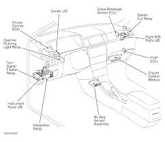 81xub toyota corolla 2003 tried starting car when turn on 1995 buick lesabre radio wiring diagram