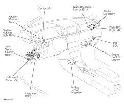 81xub toyota corolla 2003 tried starting car when turn on 2006 toyota corolla fuse diagram