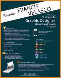 5 Curriculum Vitae For Graphic Designer Theorynpractice