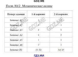 ГДЗ контрольные работы по физике класс Бобошина Магнитное поле Тест 15 Электромагнитная индукция Тест 16 Электромагнитные колебания и волны Тест 17 Повторение темы Электромагнитное поле Тест 18