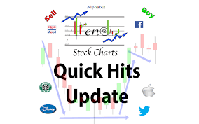 Charts Hits 2016 Quick Hits 9 1 2016 Monthly Candlestick Chart Review