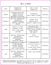 Veg Paleo Diet Chart In Tamil Healthy Baking Recipes