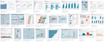 How To Get People To Remember Your Visualization Tableau