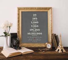 best 25 20 year anniversary gifts ideas on pinterest 10 year Wedding Anniversary Gifts Under 200 20 year anniversary gift 20th anniversary art by wordsworkprints Gifts for Women $200